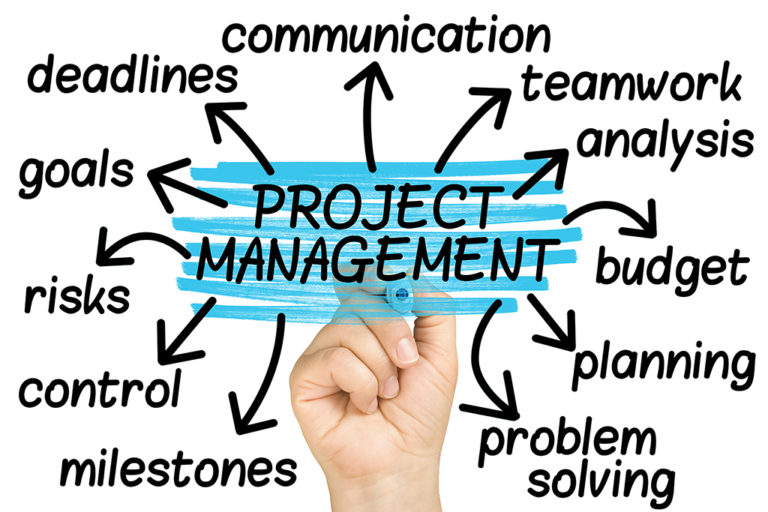 an analysis of goal of the project The project management plan (pmp) is a formal, approved document used to analysis of cr yes yes update change request log no update project audience with.